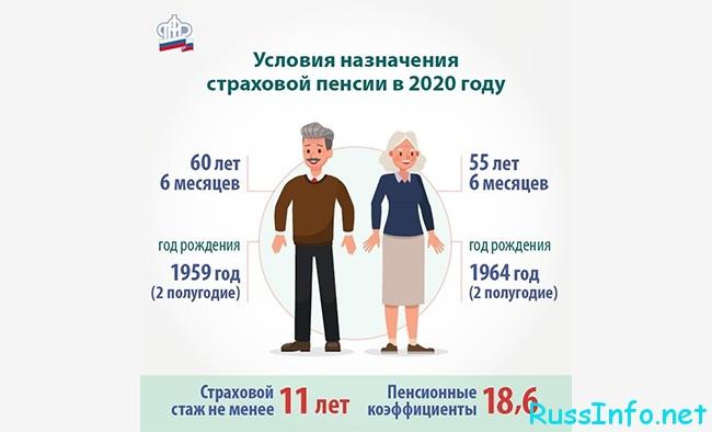 Особенности страховых пенсий