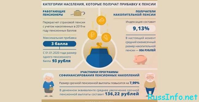 Пенсии работающим пенсионерам в 2021 году