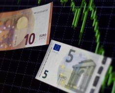 Курс евро к рублю в 2021 году