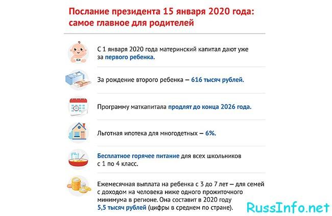 Сегодняшняя ситуация с детским пособием в России