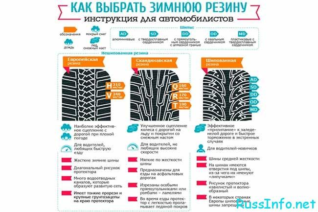 Советы как выбрать зимнюю резину?