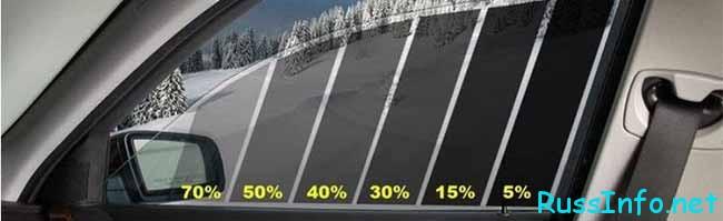 Процент светопроникновения через тонированное окно