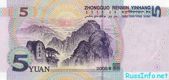 Прогноз китайского юань к рублю