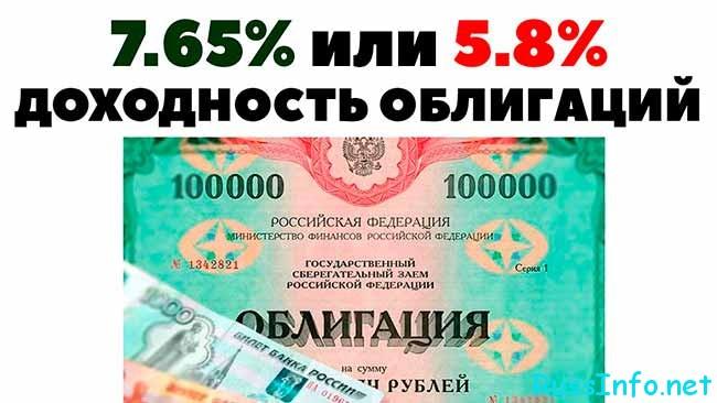 Вклады в облигации