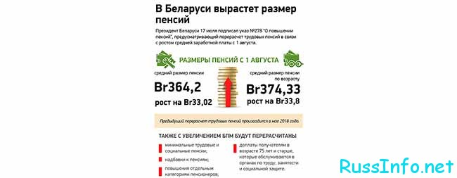 Рост пенсий в Беларуси в 2021 году