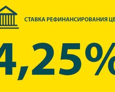 ставка рефинансирования на 2021 год ЦБ РФ
