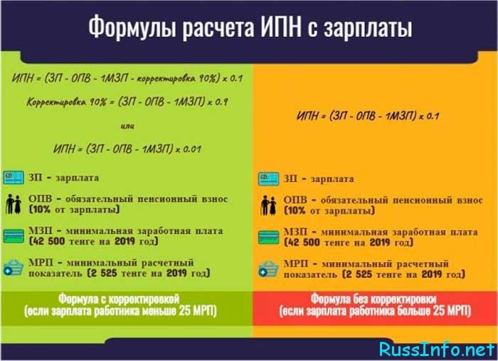 Подоходный налог в Казахстане 2021 года