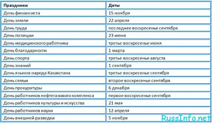 Какие праздники в августе 2021 года в Казахстане?