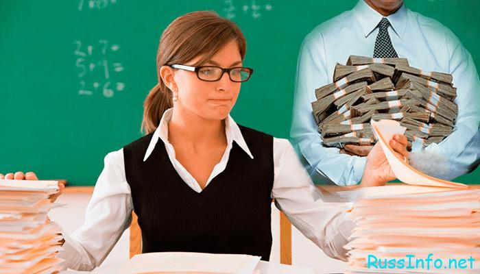 Повышение зарплаты воспитателям в 2022 году в России