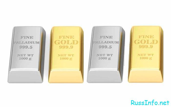 Прогноз цены на серебро в 2022 году